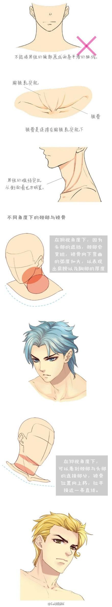 Pin von Asuka Shin auf Tutorial | Pinterest | Zeichnen, Manga und ...