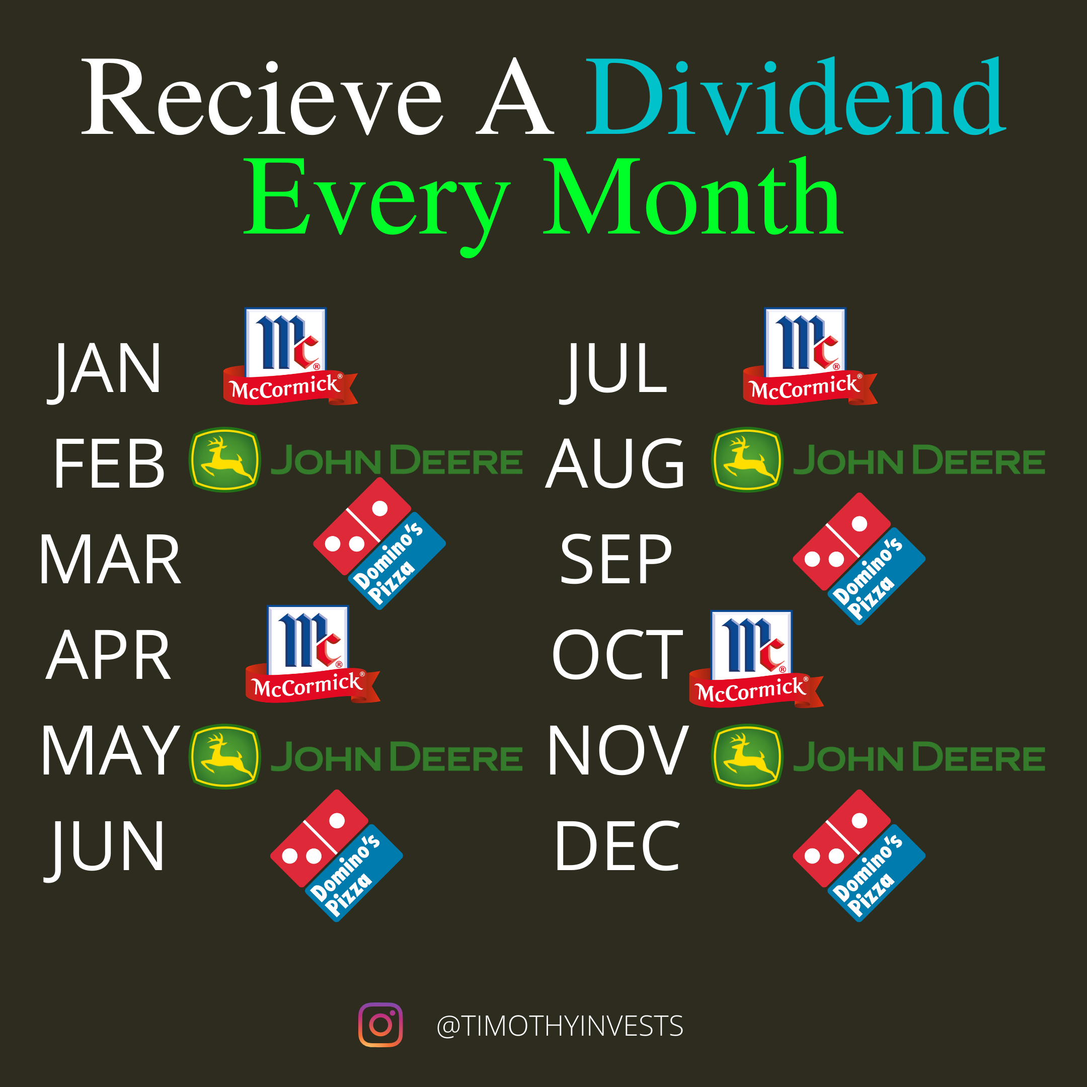 Open A New Account In The Next 24 Hours Robinhood Stock Market Investing Ideas Of Stock Market Inves In 2020 Investing Money Finance Investing Dividend Investing