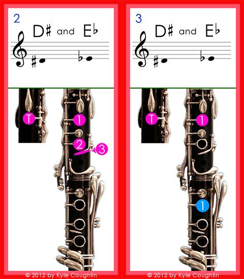 Clarinet Fingerings For Low E Flat Nos  And   Music