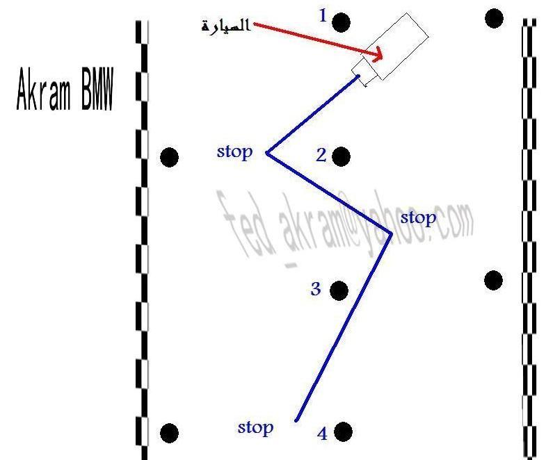 كيفية استخراج رخصة قيادة خاصة شرح مصر موتورز مجتمع السيارات Chart Line Chart Diagram