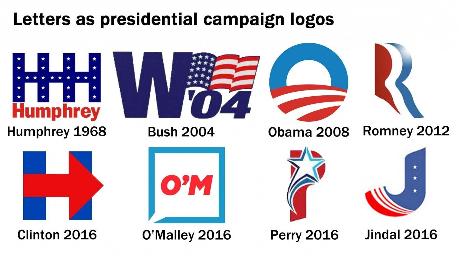 The rise of the single letter political logo political logos the rise of the single letter political logo magicingreecefo Images