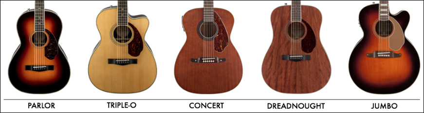 The Acoustic Body Shapes You Should Know Get To Know The Most Common Acoustic Body Types And What Makes Each Unique Guitar Acoustic Guitar Acoustic