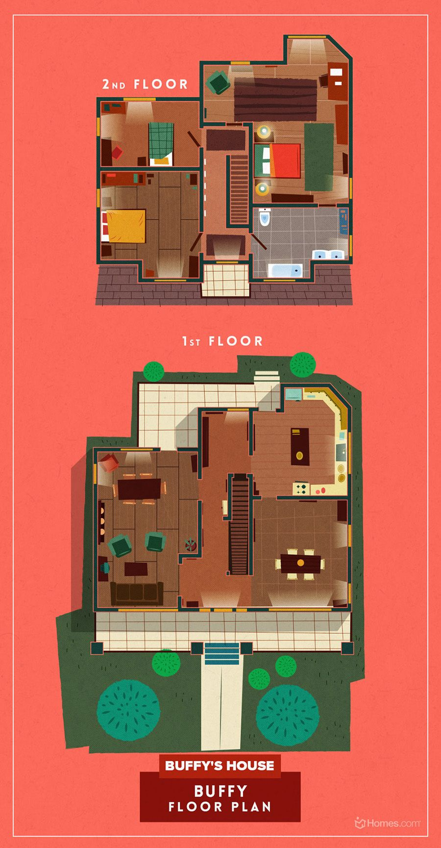 In a tribute to great TV sets, here are the floor plans of the living spaces of characters from eight of the greatest cult TV shows.