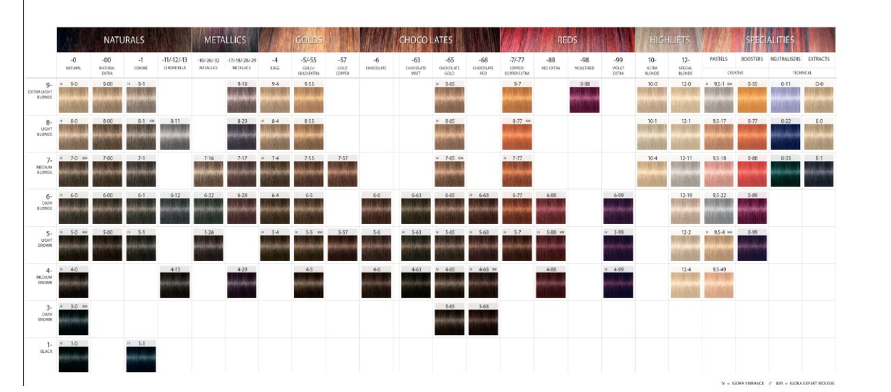 Schwarzkopf Hair Color Chart Igora Red Dye Colors