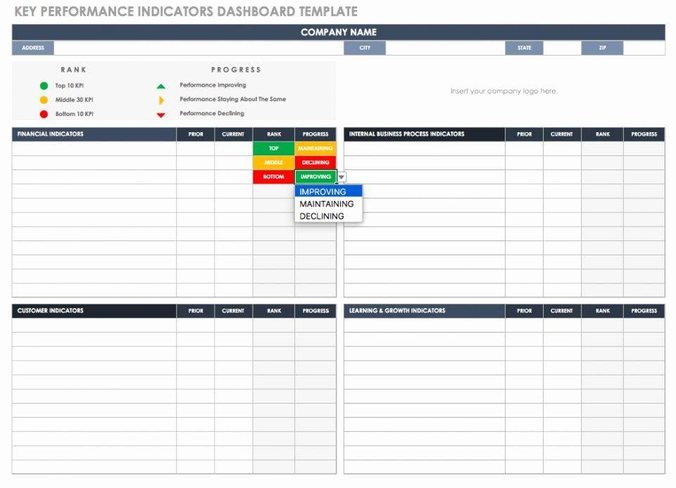 Scores Business Plan Template Fresh Balanced Scorecard