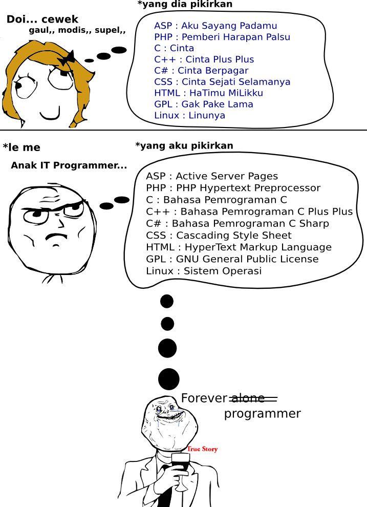 Anak It Programmer Vs Cewek Gaul Na9a Meme Comik Funny