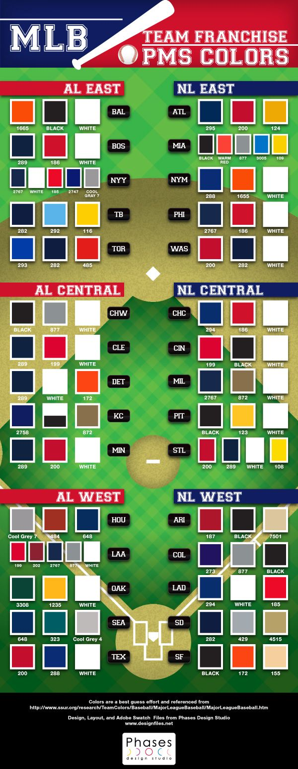 major league baseball pantone colors free goodies and tools for