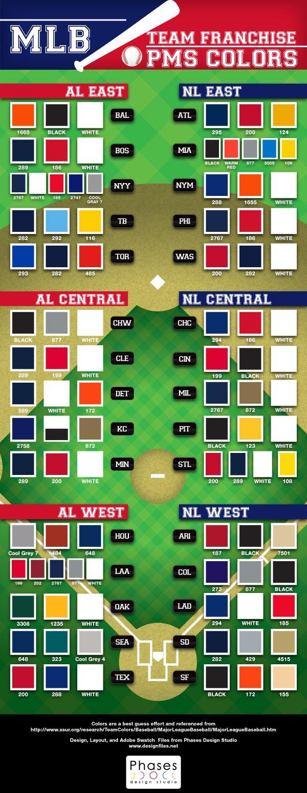 Mlb Team Franchise Pms Colors Designfiles Net Mlb Teams Pms Colour Team Colors