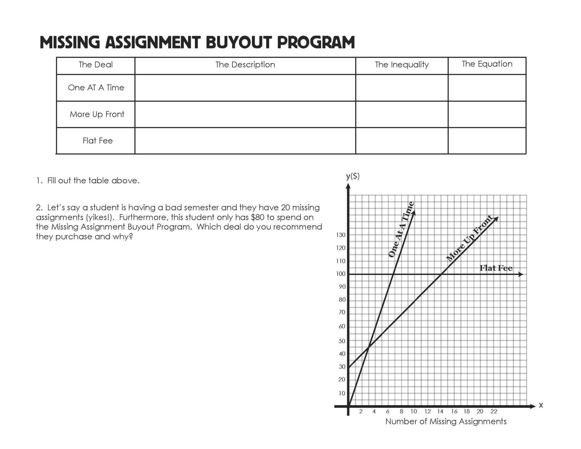 Missing Assignment Buyout Program Assignments Algebra High School Math [ 1545 x 2000 Pixel ]