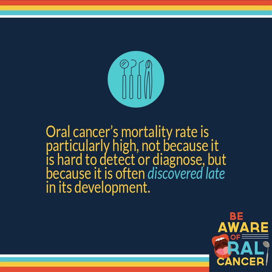 Media preview Body health, Oral cancer, Dental