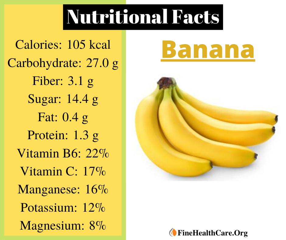 Banana Nutritional Facts Banana Nutrition Facts Food Nutrition Facts Banana Nutrients