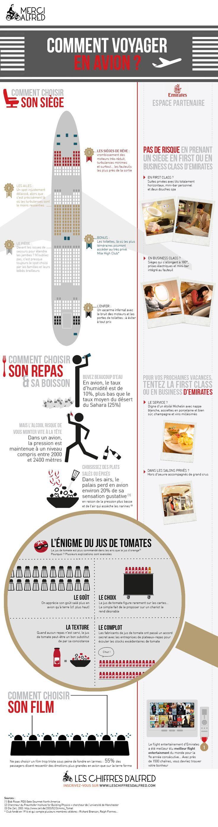 Travel Infographic Merci Alfred A Lire Avant De Monter Dans Un