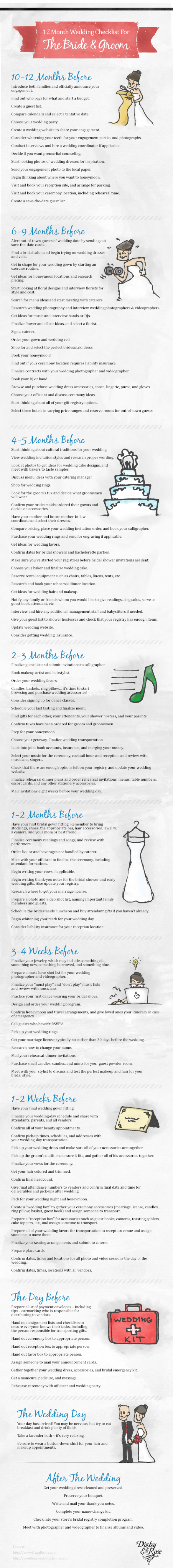 Complete Wedding Planning Guide and Checklist. I'm not