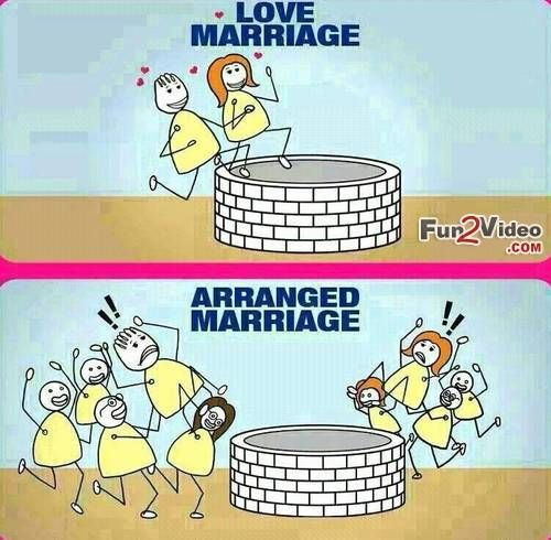 arranged marriages vs love marriages essay Amorous marriages and arranged marriages coexist in our world because practices vary based on culture, customs, and region arranged marriages are those, in.