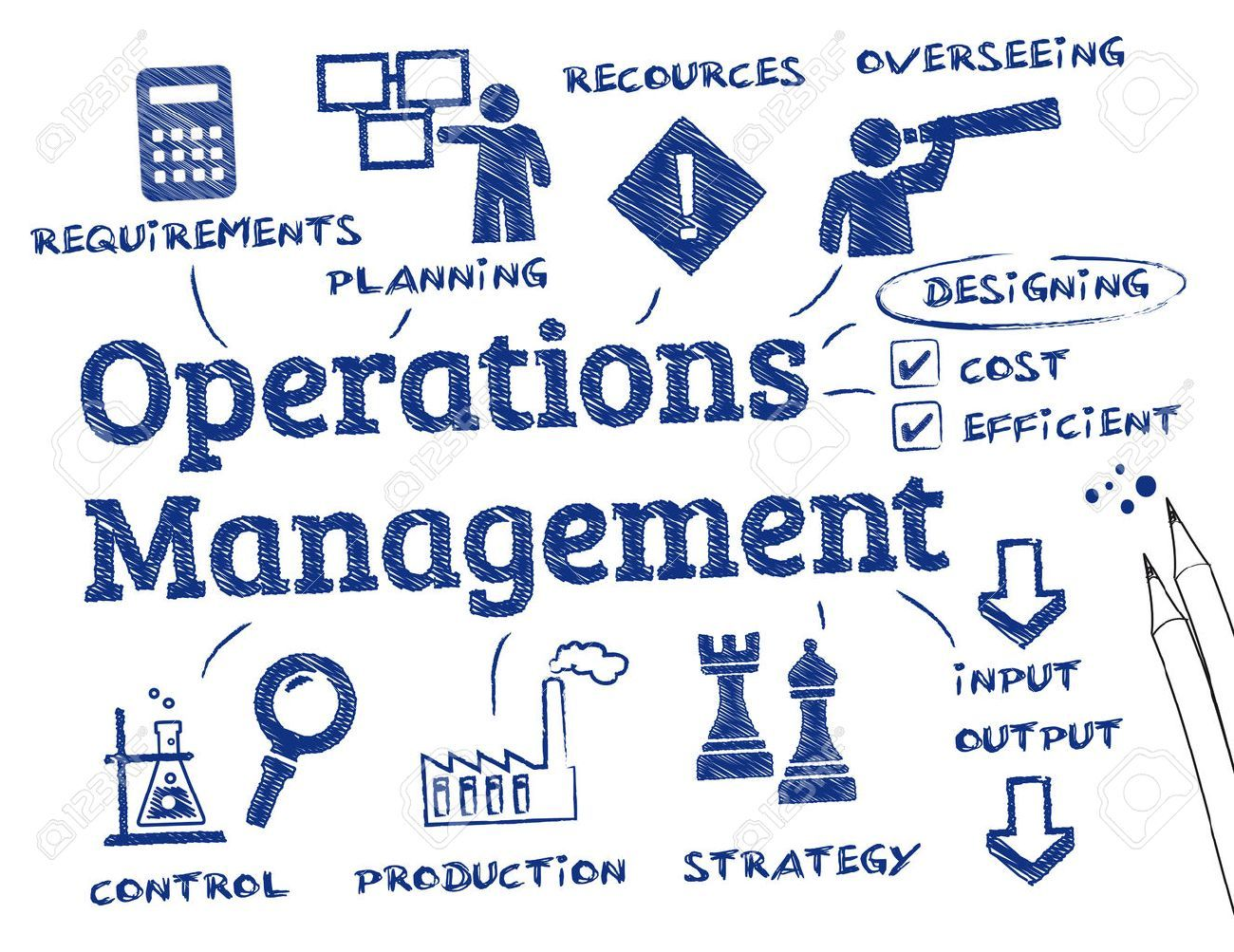 How to Become an Operations Manager - See Here
