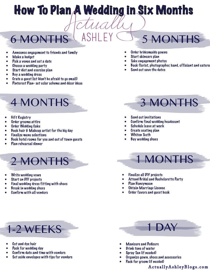 Wedding Planning How To Plan A Wedding In Six Months Wedding Planning Timeline 6 Months P Wedding Planning Timeline Wedding Planning Wedding Planning Tips