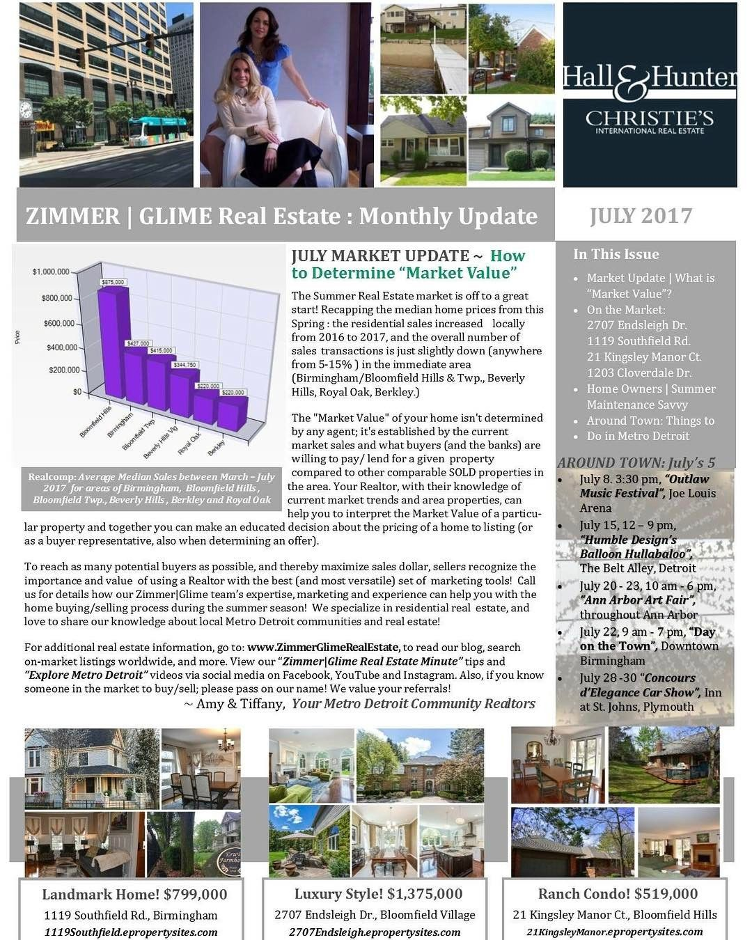 Take A Look At P  Of Our July ZimmerGlime Real Estate