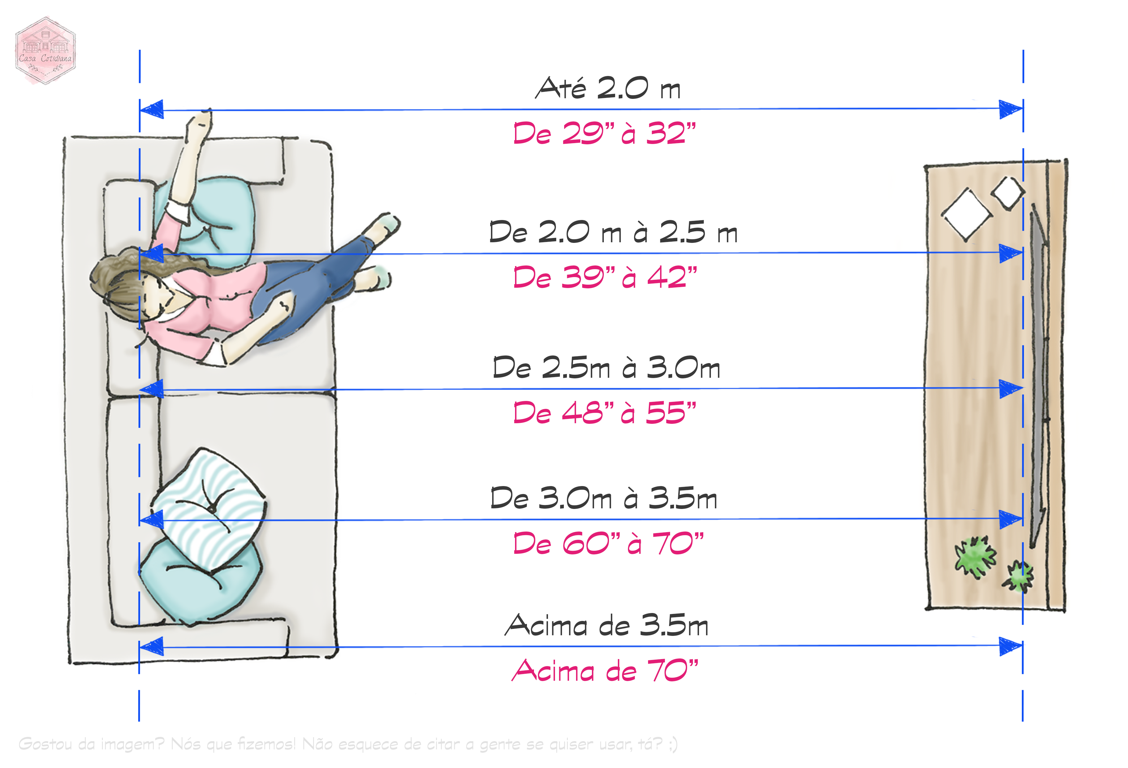 Tamanho Correto De Tv Para Sala ~ Resultado de imagem para medidas de sofá  Dècor {Ergonomia