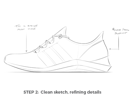 How To Draw Beautiful Shoes With Hudson Rio A Master Of Shoe Design And Industrial Art Hudson Rio Shares His Technique For How To Draw Albom Dlya Risovaniya