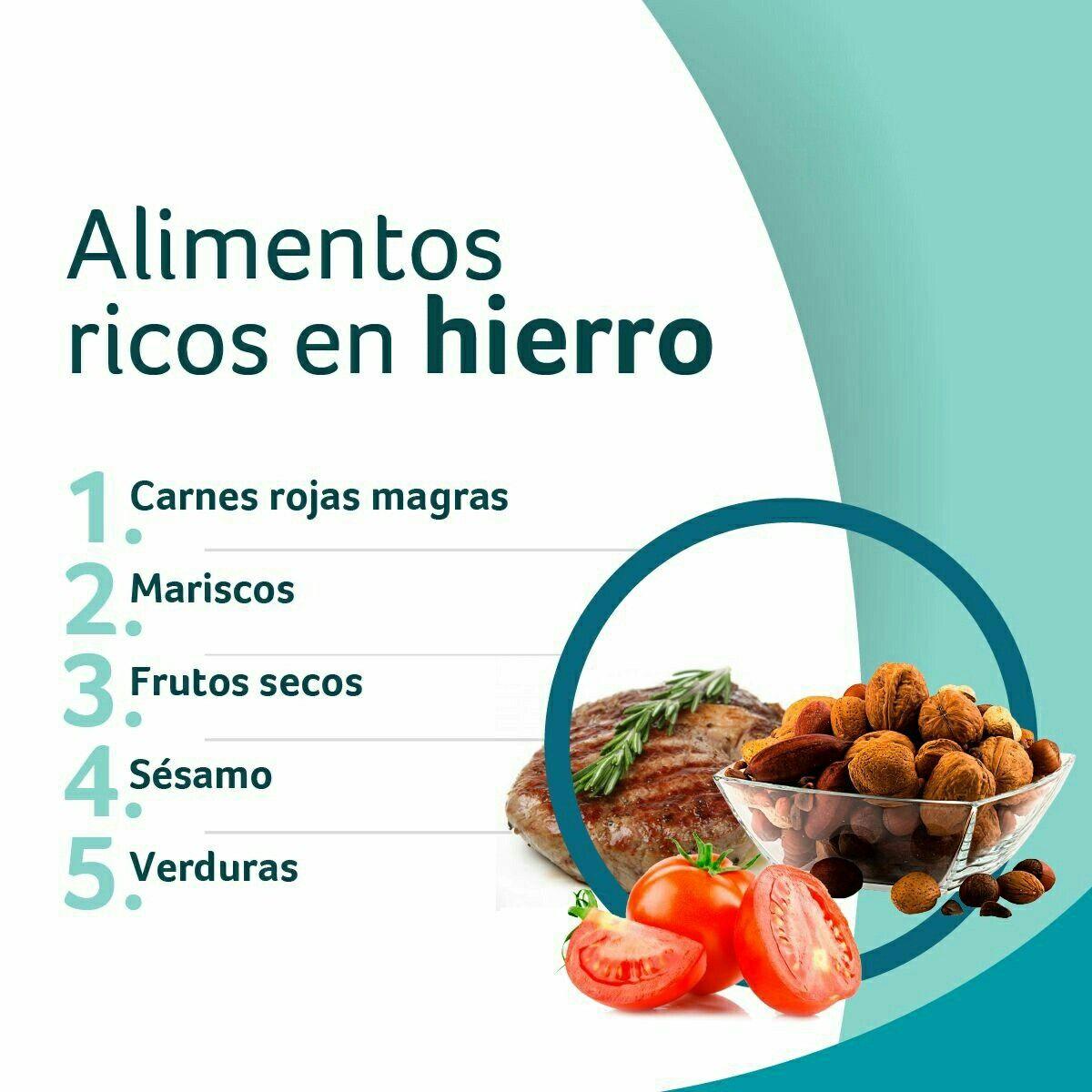 Pin De Fabiana Scanferla Sandoval En Vitaminas En 2020 Salud Y Nutricion Beneficios De Alimentos Alimentos