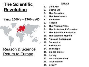 The Age of Reason: The Scientific Revolution