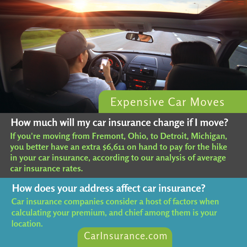 Did You Know Car Insurance Companies Consider A Host Of Factors