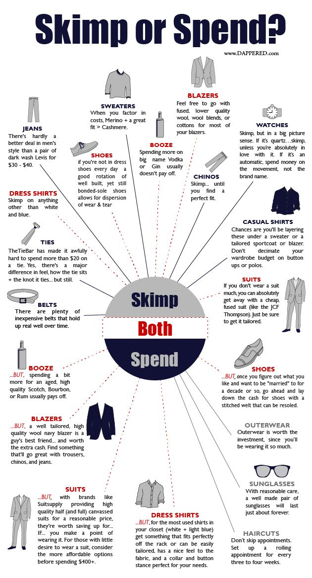 Skimp or Spend? An Illustrated Men's Style Buying Guide