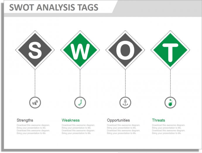 Creative SWOT Analysis template foda Pinterest – Swot Analysis Templates