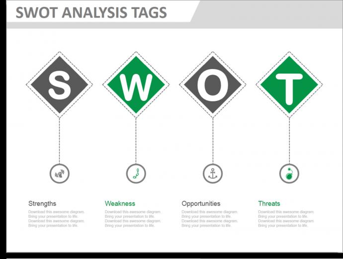 Creative Swot Analysis Template  Model    Swot