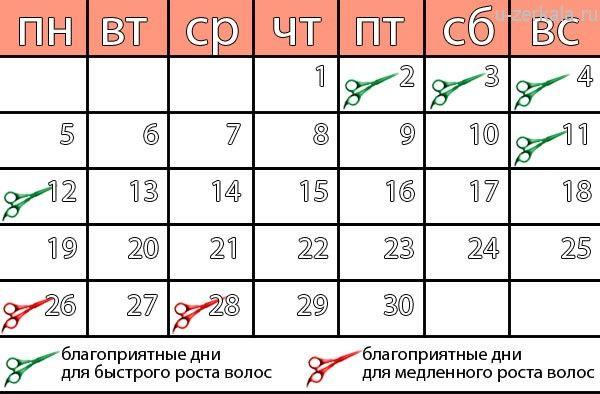 Lunnyj Kalendar Strizhki Volos Na Sentyabr 2016 Lunar Calendar Calendar Lunar