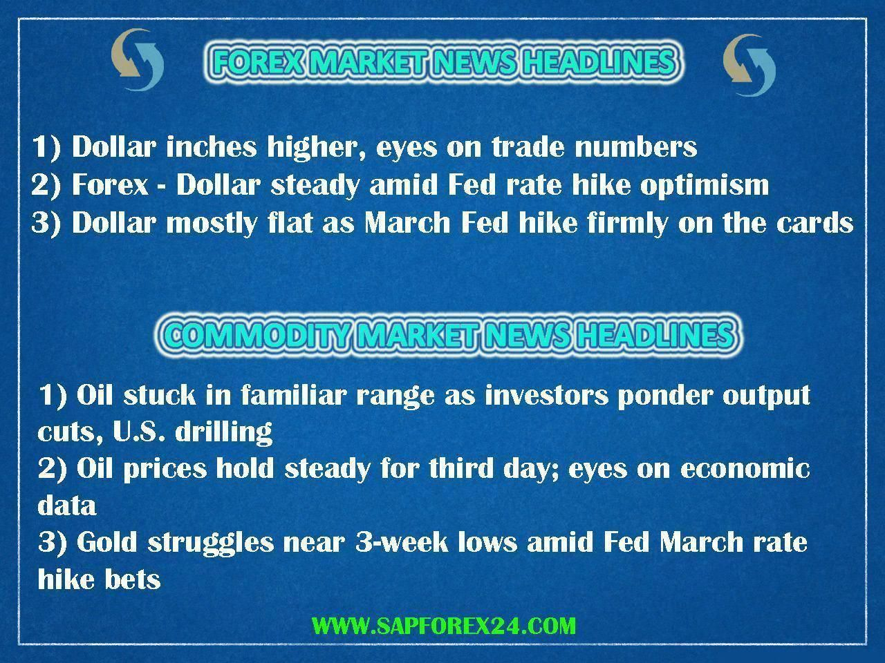 Today Forex Commodity Market Trend Report If You Find