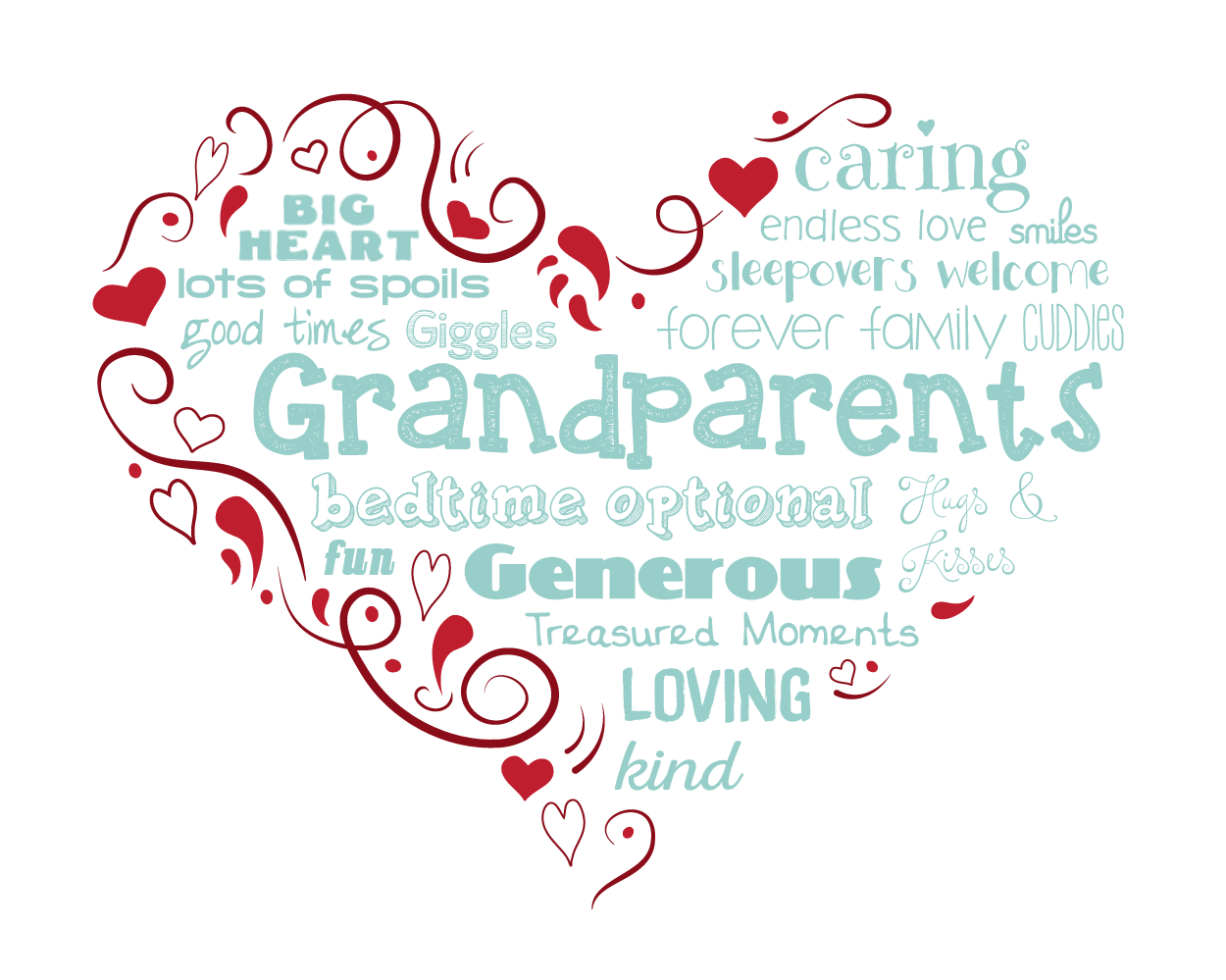 describe your grandmother Describe my grandmother influential person in my life is my grandmothershe is a traditional chinese woman when i was a child, my grandmother had been blind since i was not born, but she is nimbler than most people.