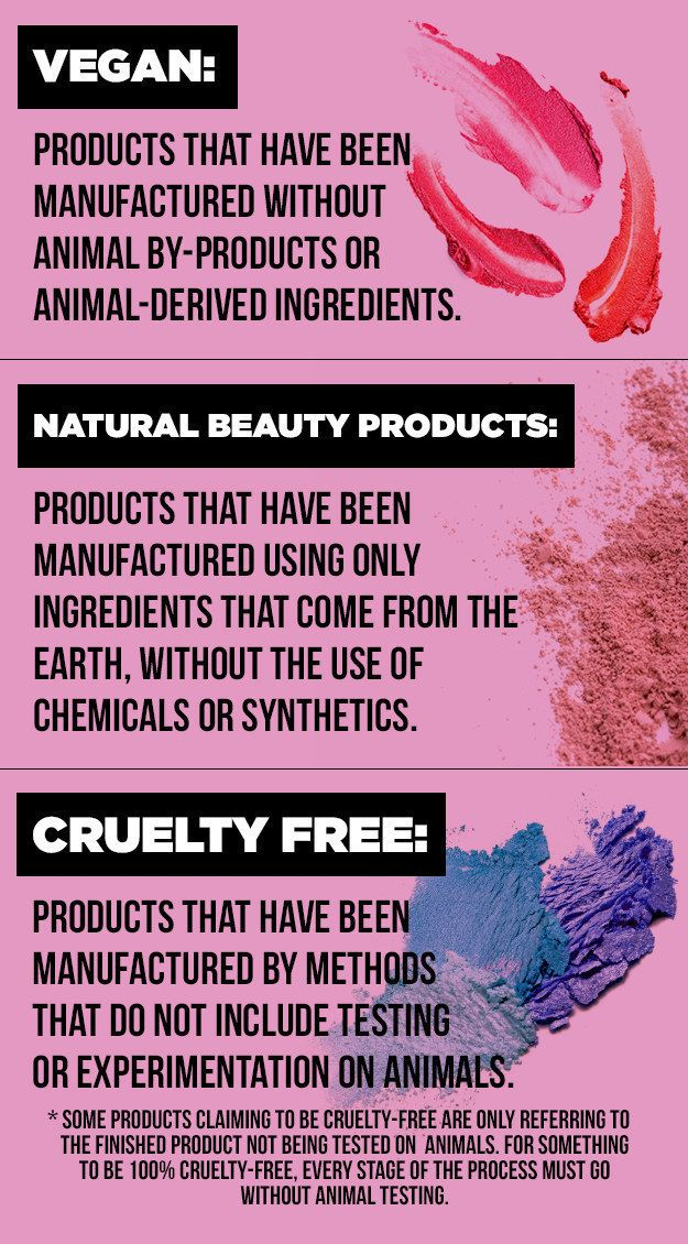 Learn what vegan, natural, and crueltyfree actually mean