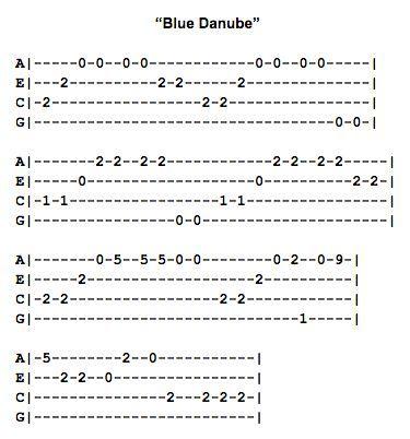 Image result for city of sun everything fingerpicking Uke - ukulele chord chart