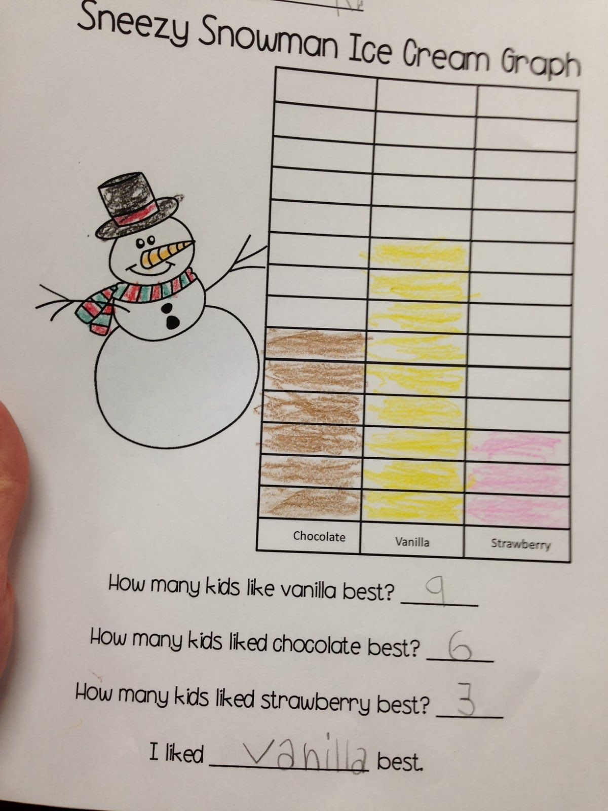 Sneezy The Snowman Graphing Freebie