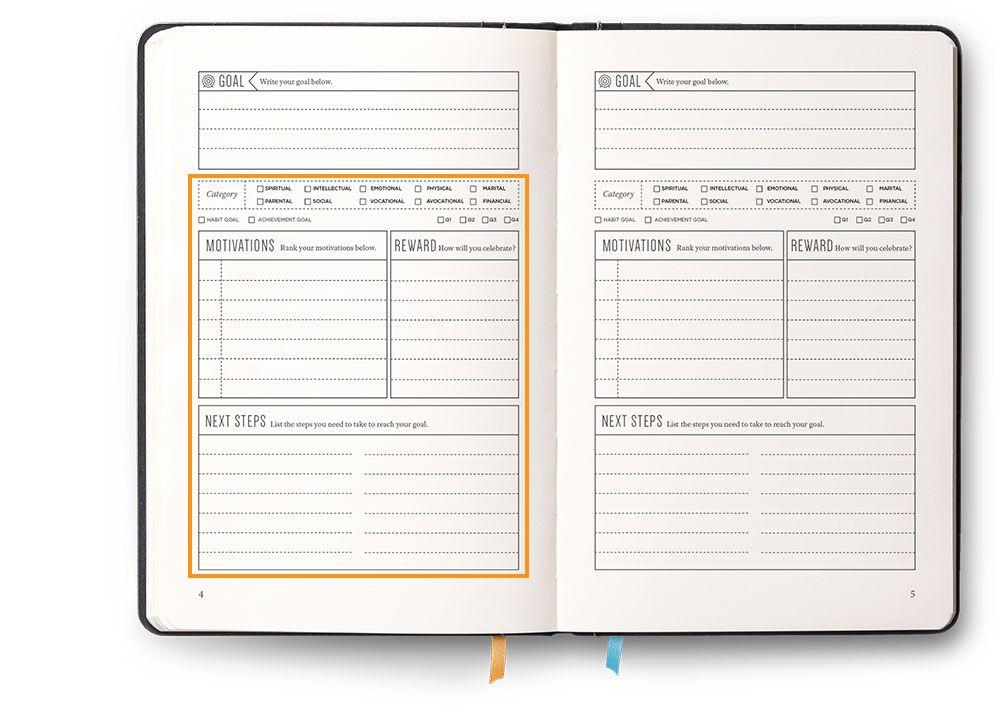 Full Focus Planner A Planner By Michael Hyatt Bullet Journal