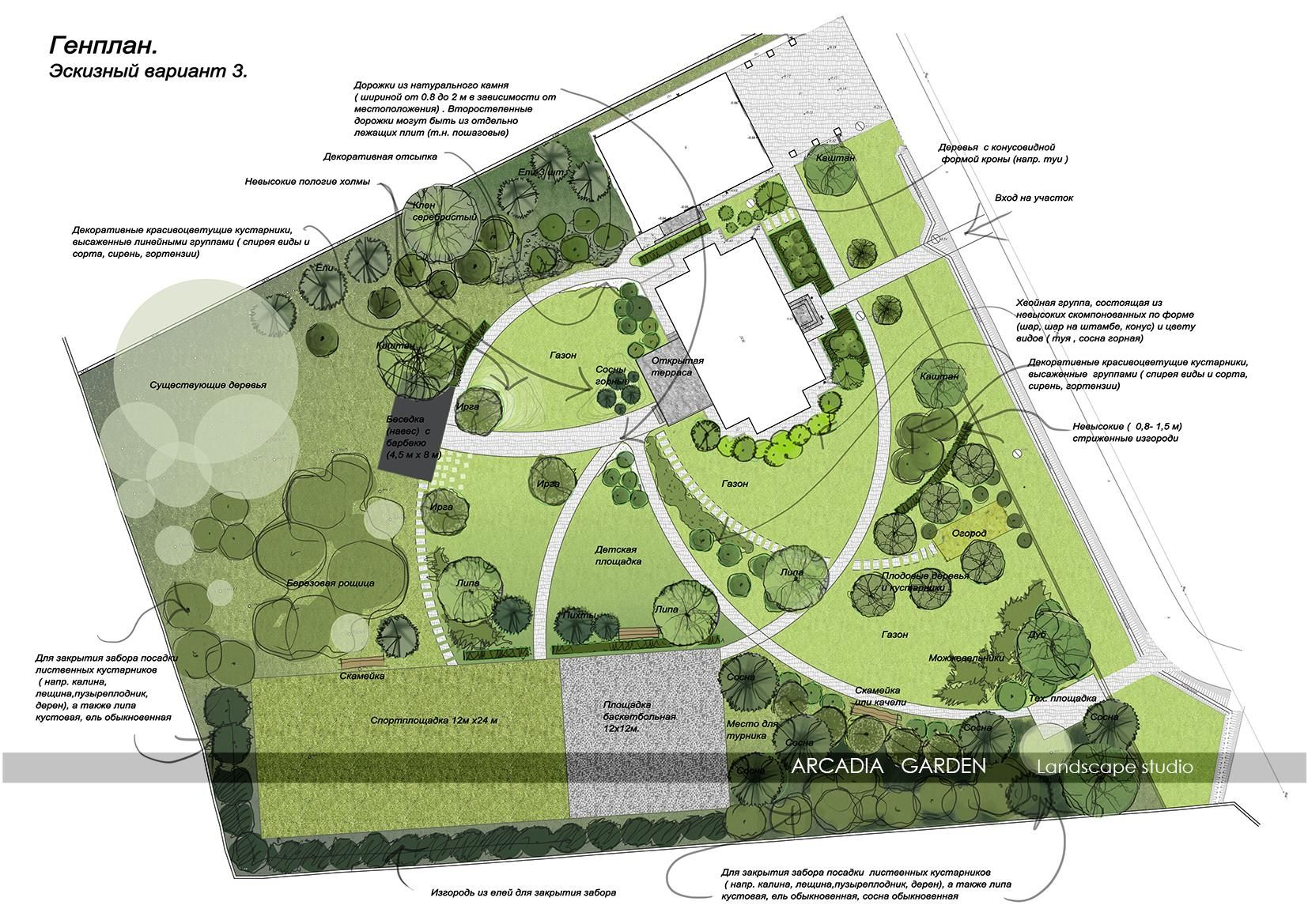 Architecture Master Plan Landscape Design Site Rendering Private Garden Plans Urban Planning Hand Drawings Nature