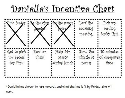 Behavior Incentive Chart  Russian Jack Staff Ideas