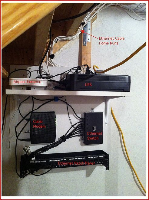 Whole House Structured Wiring    Networking Set  Cabinets    Panels  Picture   Smarthomepanel