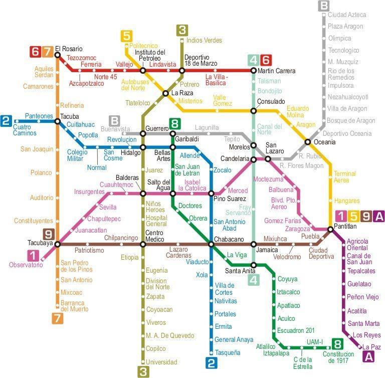 Metro y Trenes Ciudad de Mxico Gua del DF Los Mejores