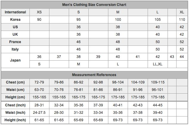 MenS Clothing Size Conversion Chart  Must Know    Chart