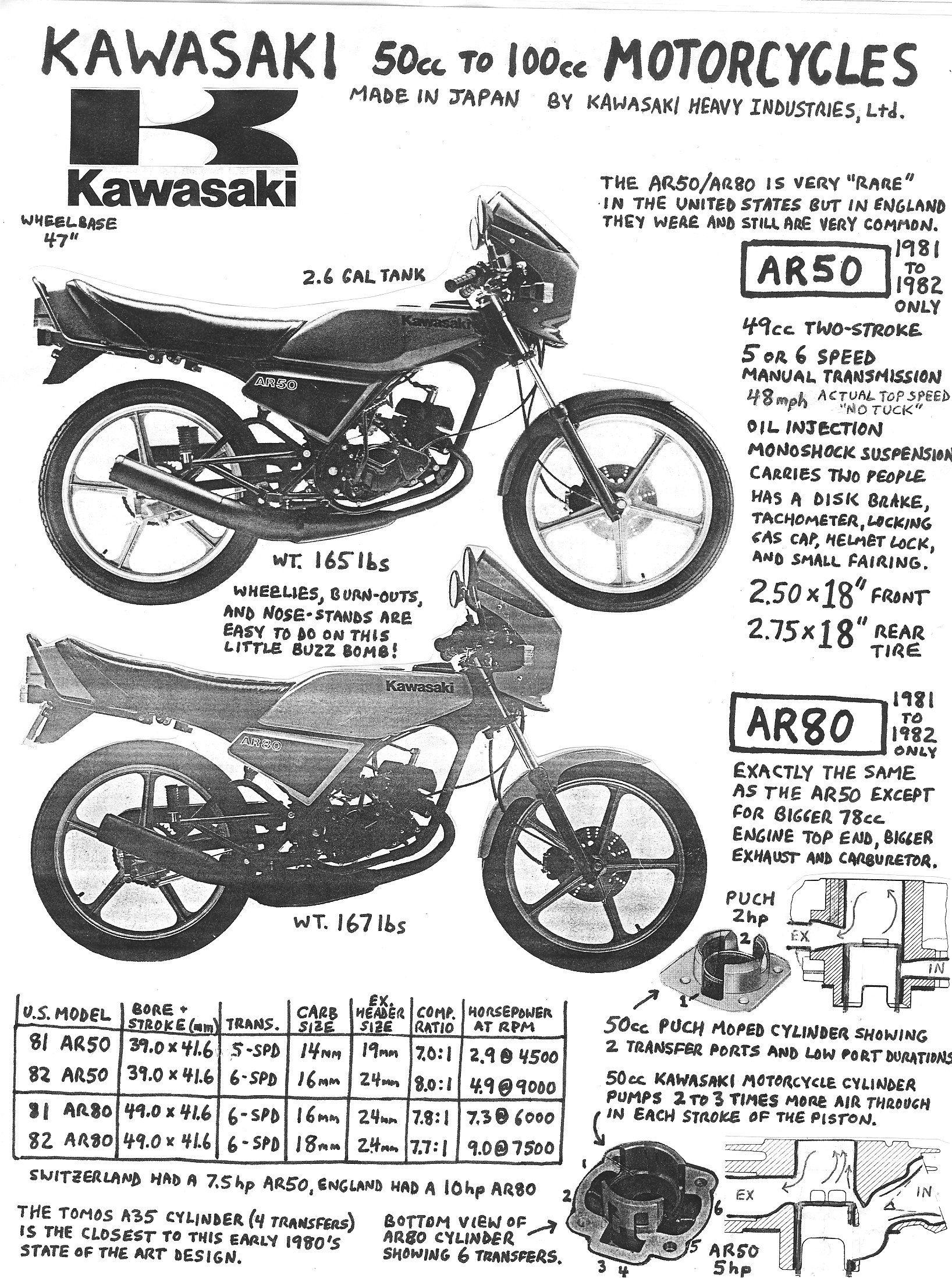 medium resolution of kawasaki ar 50 wiring diagram diy enthusiasts diagrams u2022 125 kawasaki bn 125 wiring
