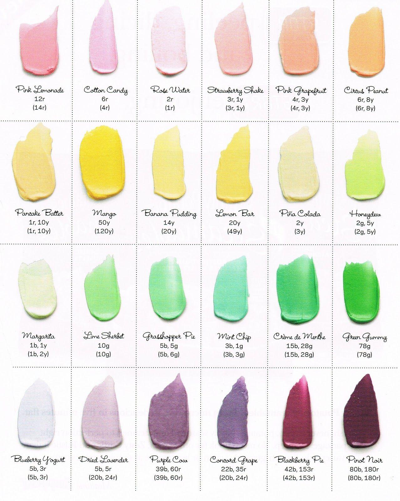 Liquid Food Coloring Frosting Color Chart