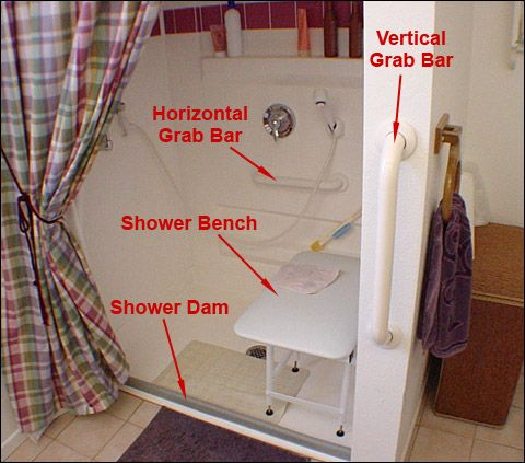Gallery One Grab Bar Installation Tips aginginplace Roll In ShowersHandicap