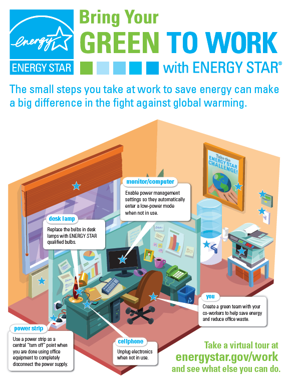 It 39 s time to green your office check out this interactive for Cost saving ideas for home