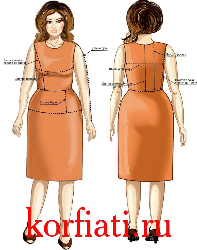Как сшить платье выкройки с мерками