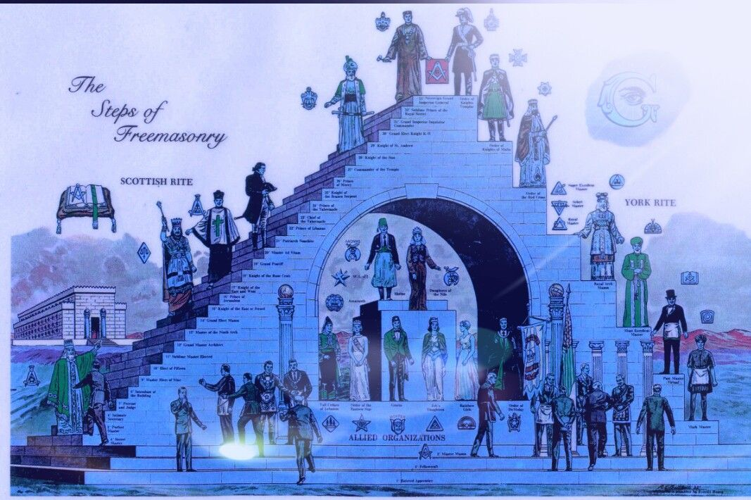 Freemasonry Savez Ujedinjenih Velikih Loza Srbije Alliance Of