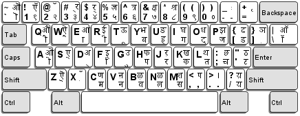 ASCII Table - Keyboard layout 468 - Hindi (India) | vbnff in 2019