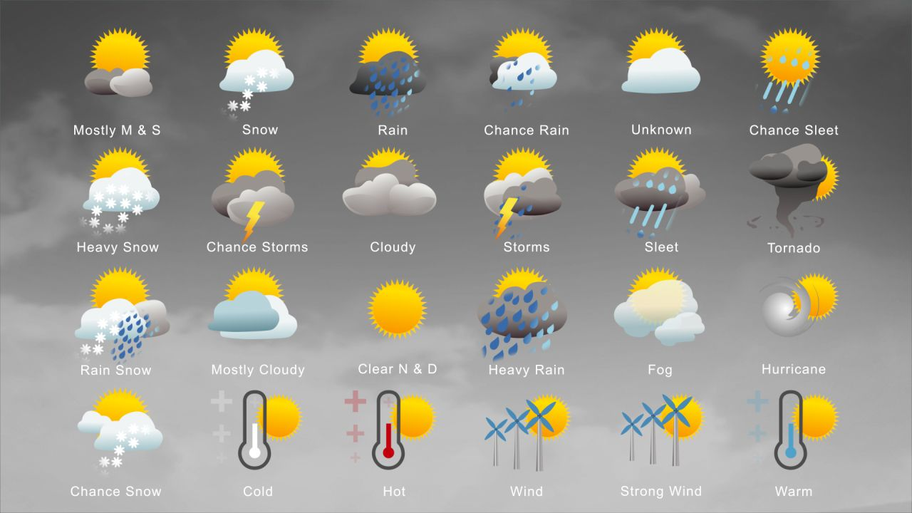 Free Download - Animated Weather Icons Pack With Forecast Templates