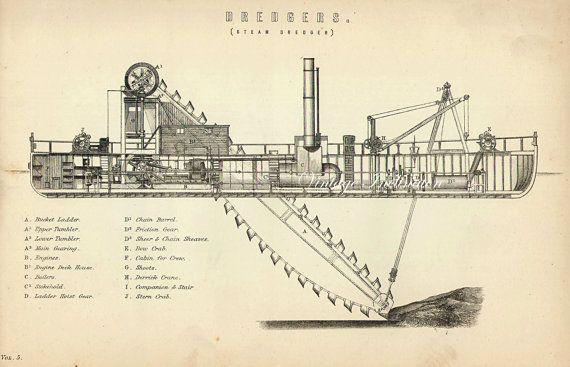 Risultati immagini per illustrazioni antiche di navi